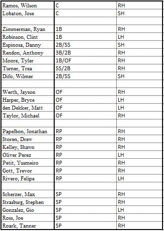 25 man roster 12 11 2015