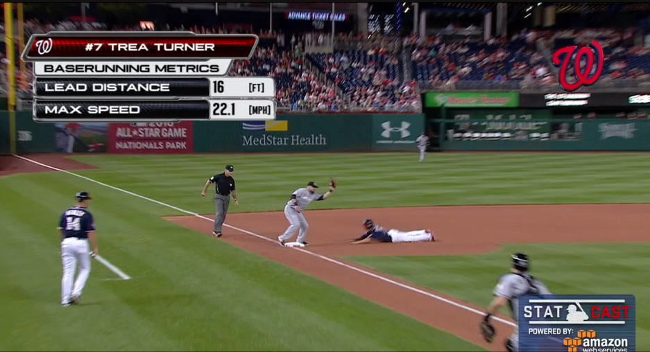 Screengrab from Statcast