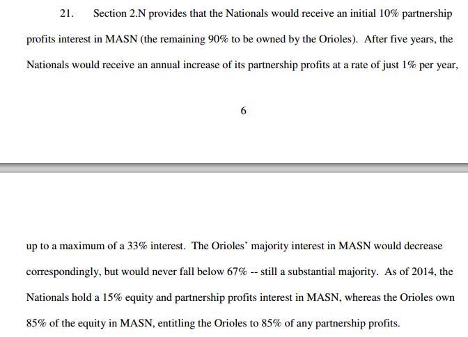MASN_Ownership 16percent 2015