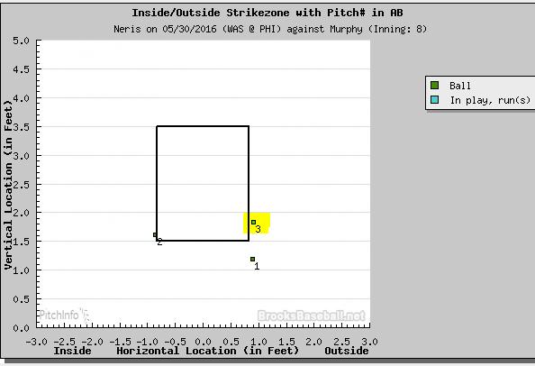 Murphy-5-30-16-game-winning-hit