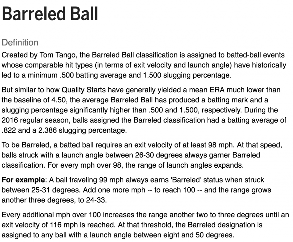 Barreled Ball Definition