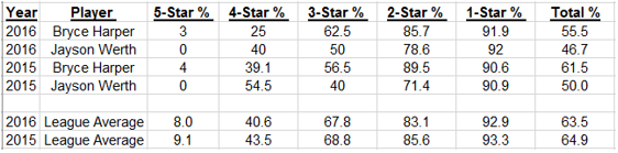 Casey-boguslaw-defensive-metrics