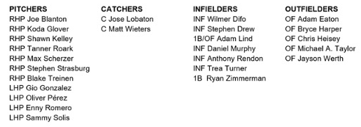 2017-opening-day-roster