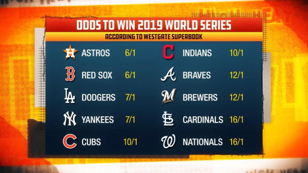 2019 World Series Odds